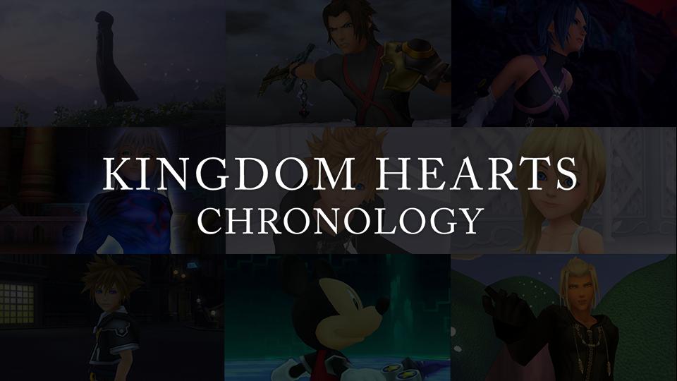 KH_ChronologyBanner.png